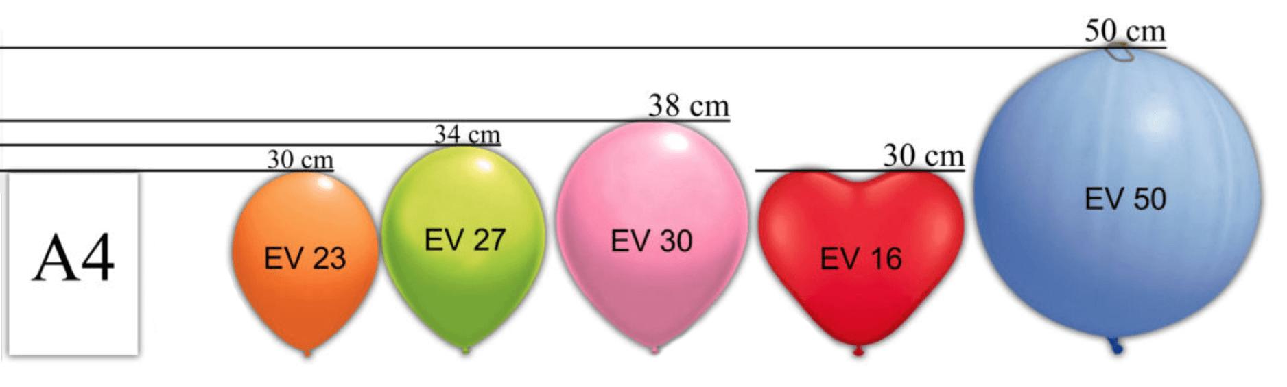 størrelser på balloner